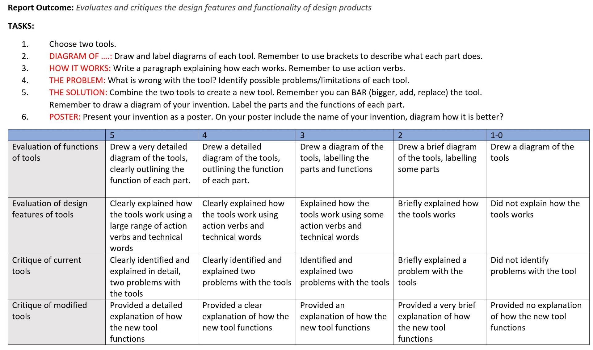 How to write a design technologies assessment rubric inter tech assessment rubric ideas jvillis 1dxbjar ccuart Image collections